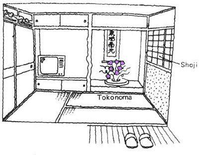 Dormire in un ryokan gli alberghi tradizionali giapponesi for Planimetria casa tradizionale giapponese