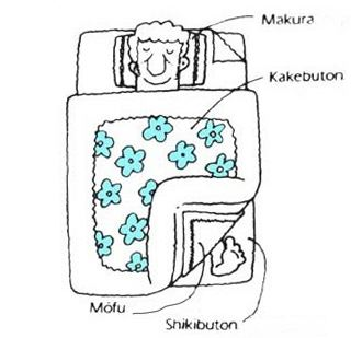 Dormire in un ryokan le case tradizionali giapponesi  Informazioni ...